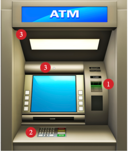 ATM Skimming and Safety Tips « FineMark Bank